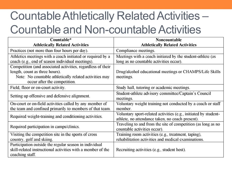 Countable Athletically Related Activities – Countable and Non-countable Activities
