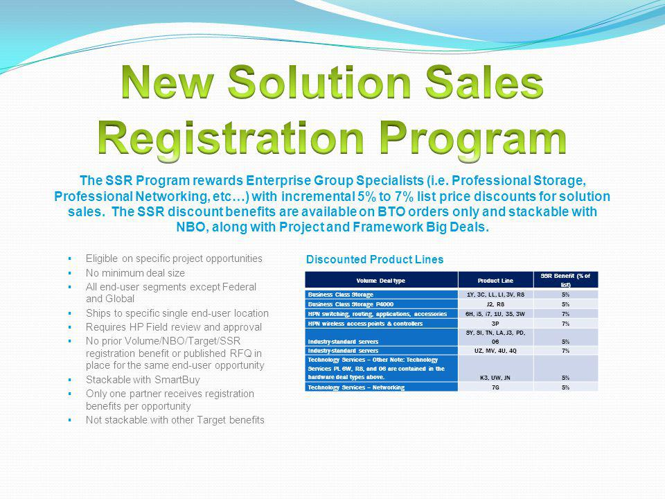 New Solution Sales Registration Program