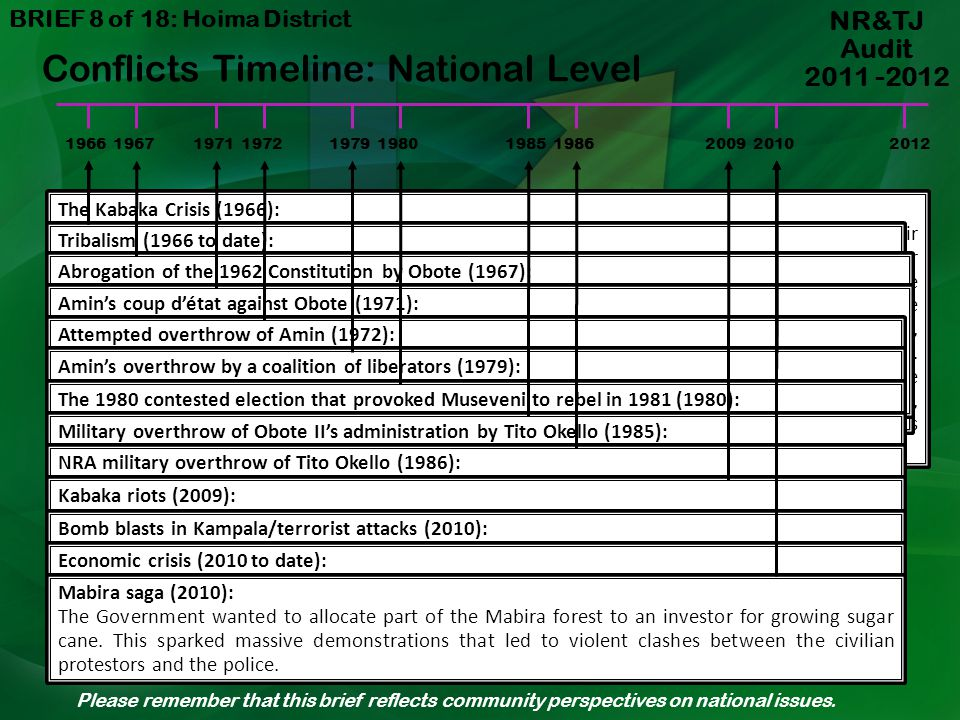 Conflicts Timeline: National Level