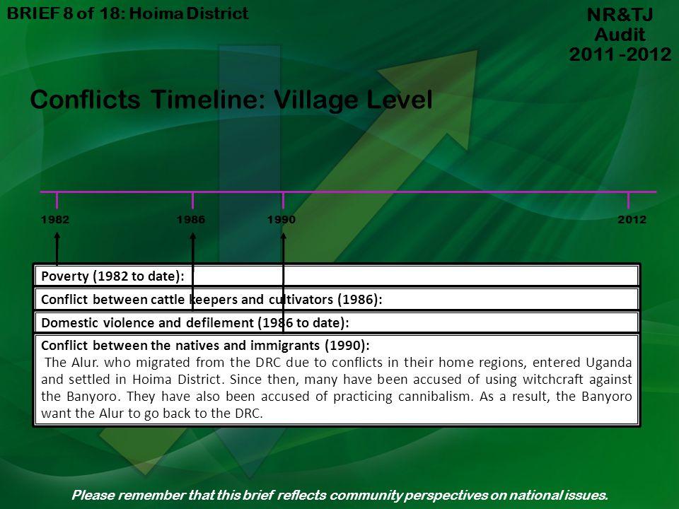 Conflicts Timeline: Village Level