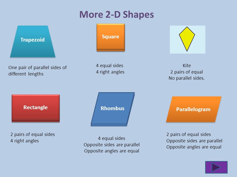 Right Angle Shapes : We are going to learn d and shapes ppt video