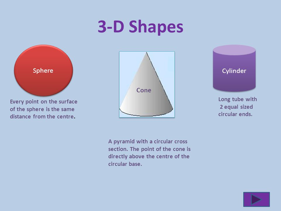 3-D Shapes Sphere Cylinder Cone Long tube with
