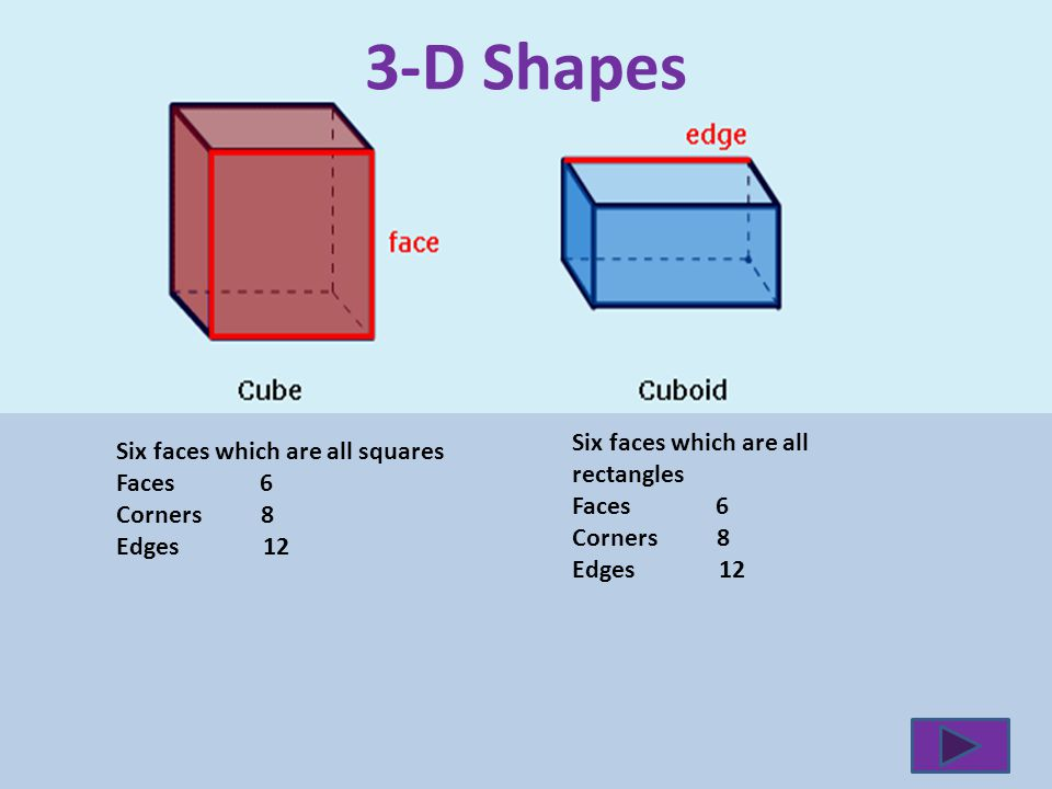 3-D Shapes Six faces which are all rectangles
