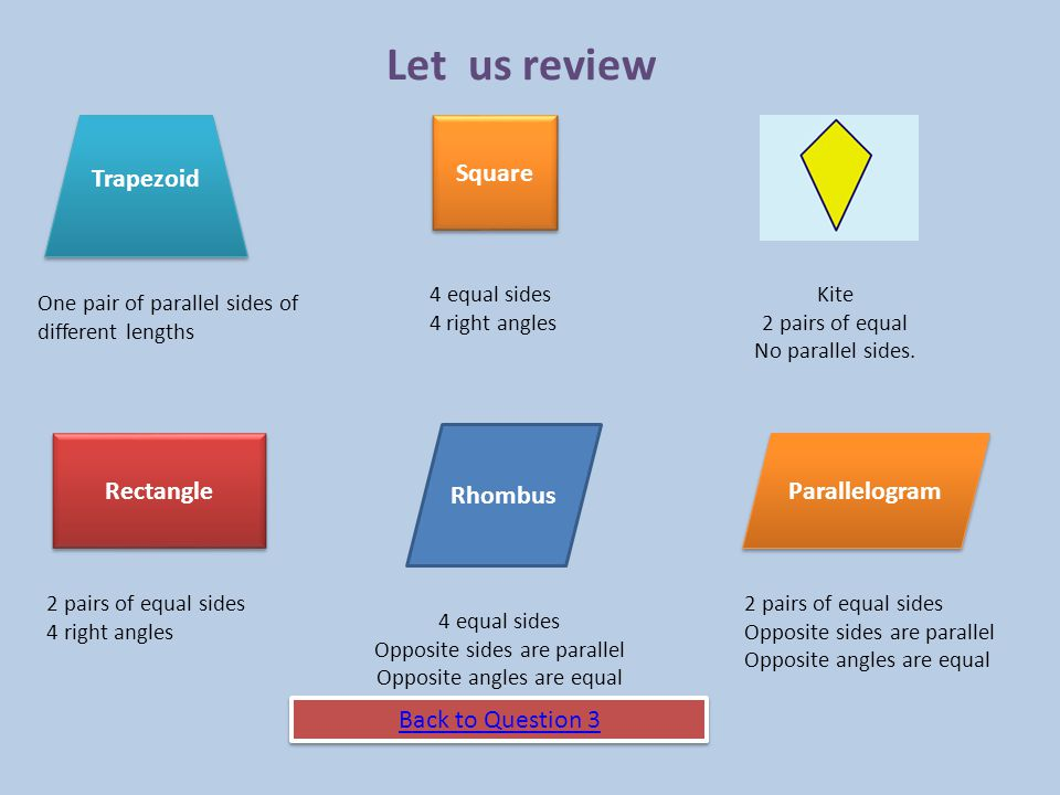 Let us review Trapezoid Square Rhombus Rectangle Parallelogram