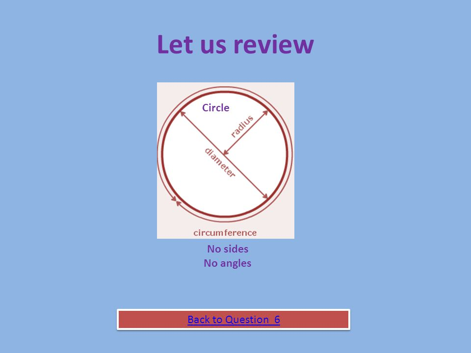 Let us review Circle No sides No angles Back to Question 6