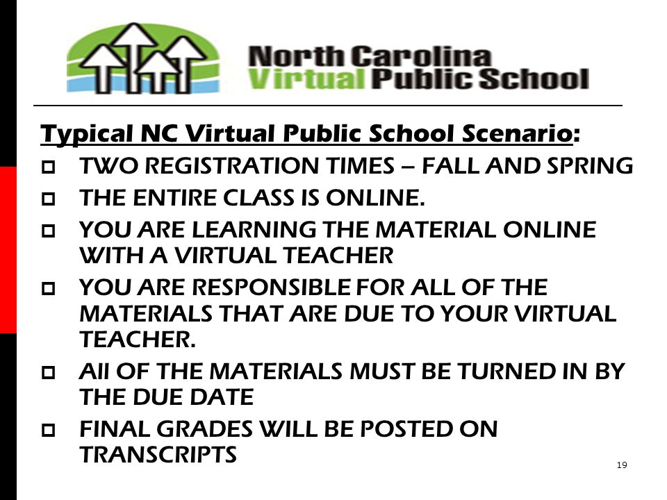 Typical NC Virtual Public School Scenario: