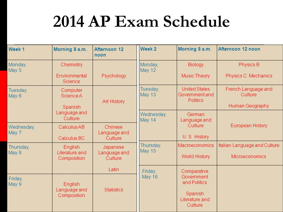2014 AP Exam Schedule Week 1 Morning 8 a.m. Afternoon 12 noon