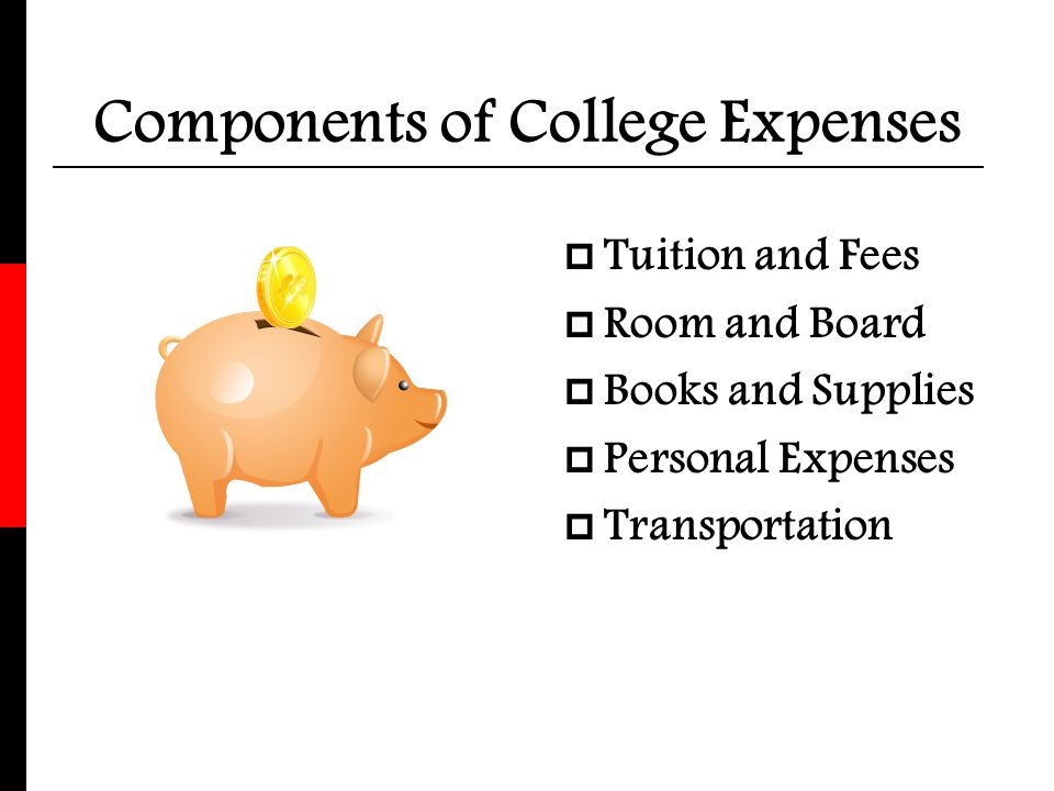 Components of College Expenses