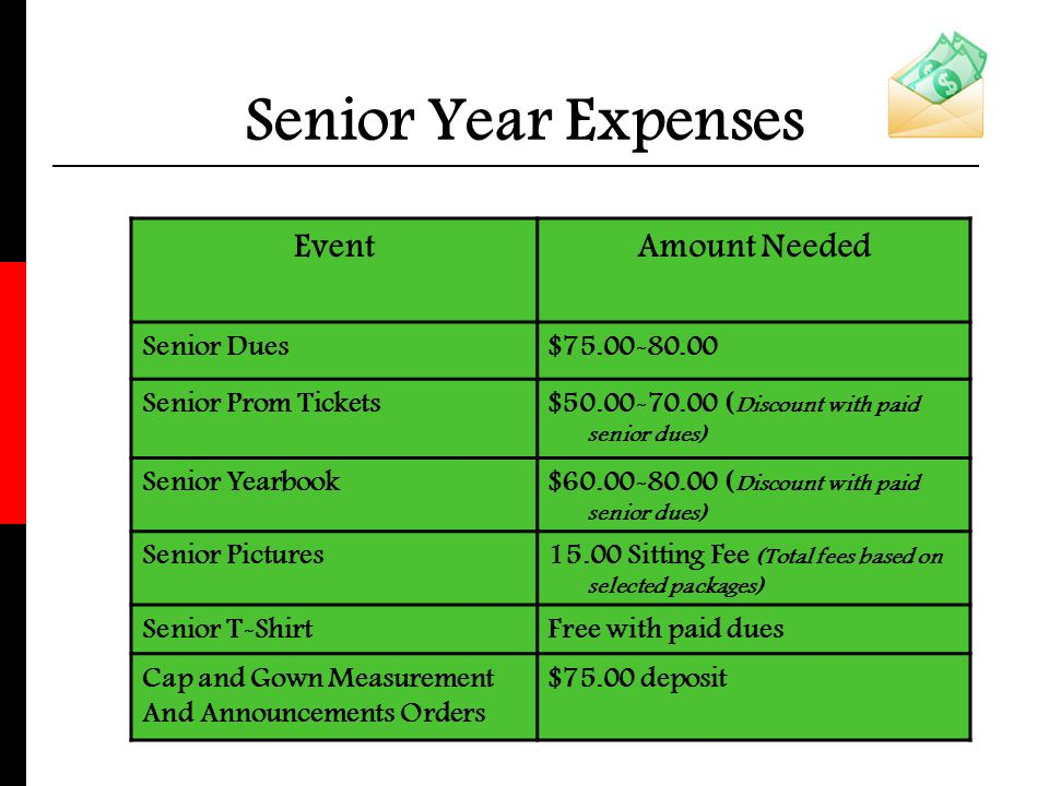 Senior Year Expenses Event Amount Needed Senior Dues $75.00-80.00