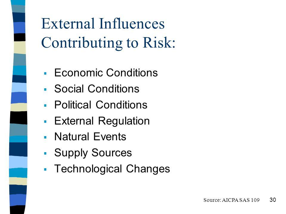 External Influences Contributing to Risk: