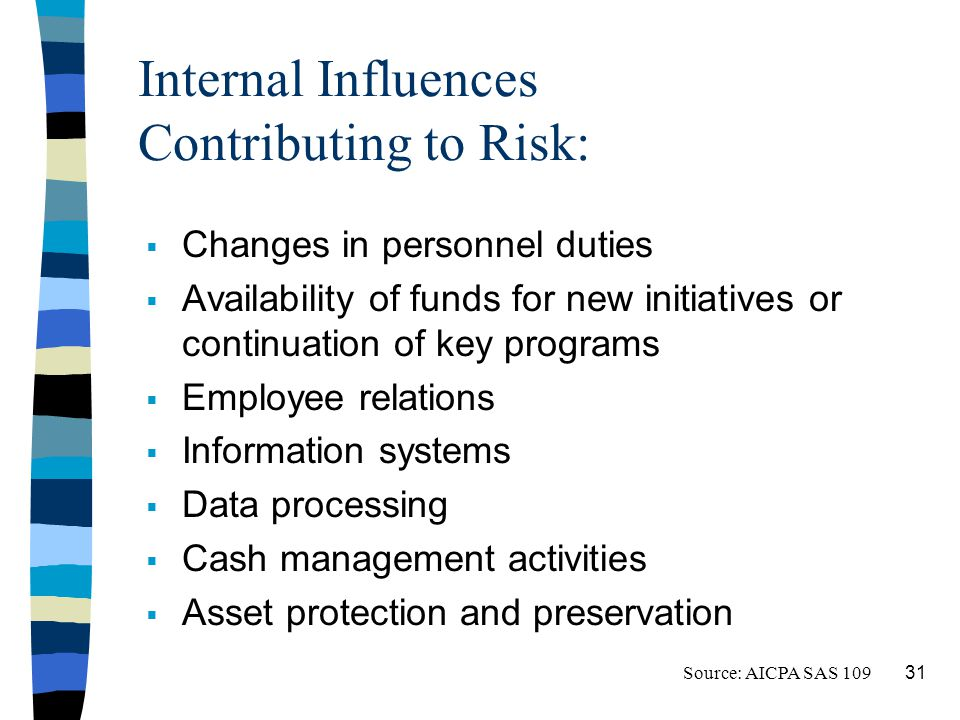 Internal Influences Contributing to Risk: