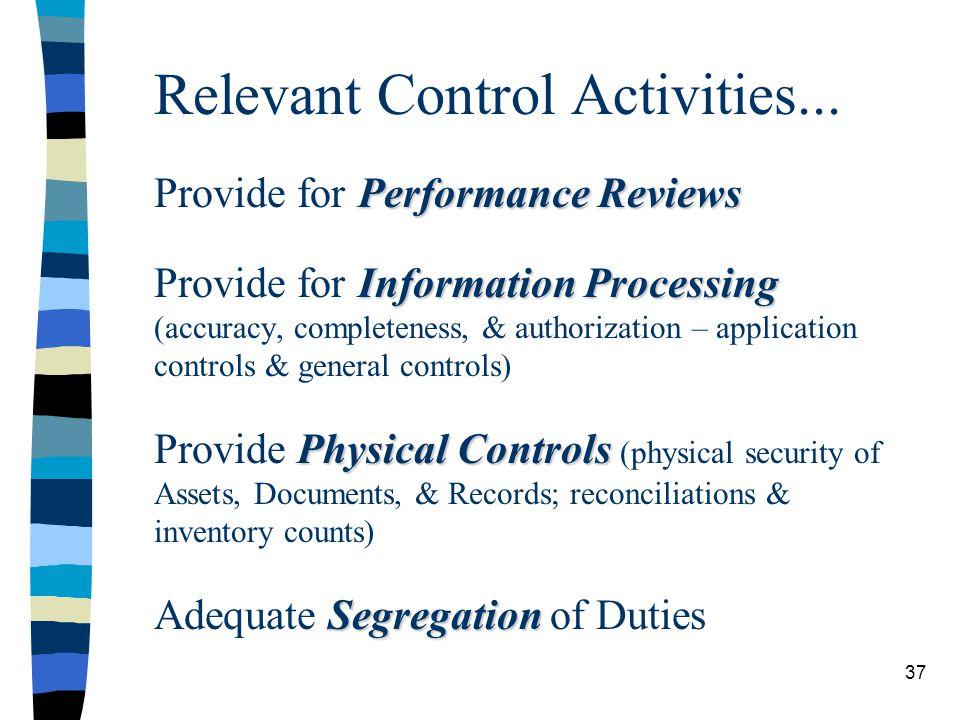 Relevant Control Activities