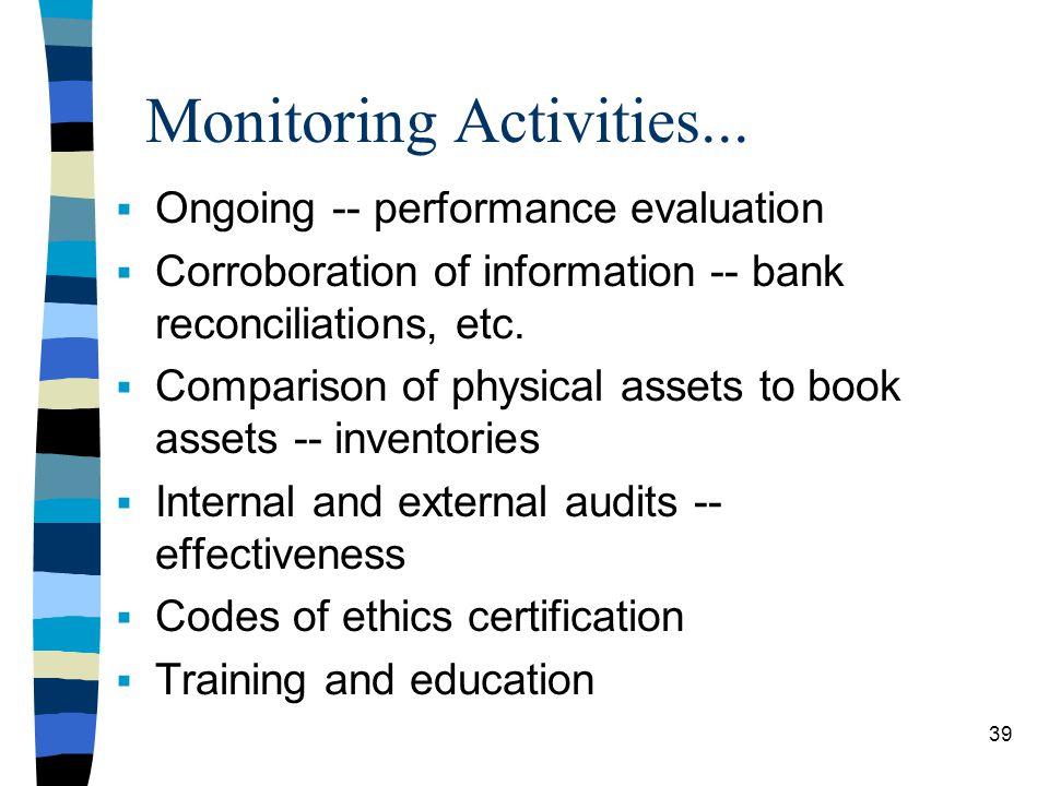 Monitoring Activities...