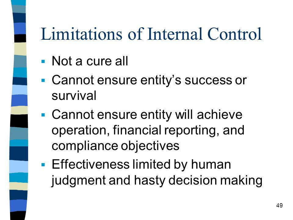 Limitations of Internal Control