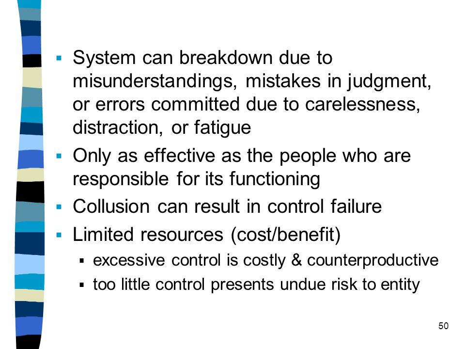 Collusion can result in control failure