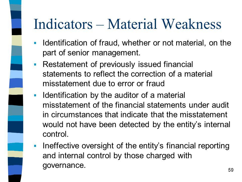 Indicators – Material Weakness