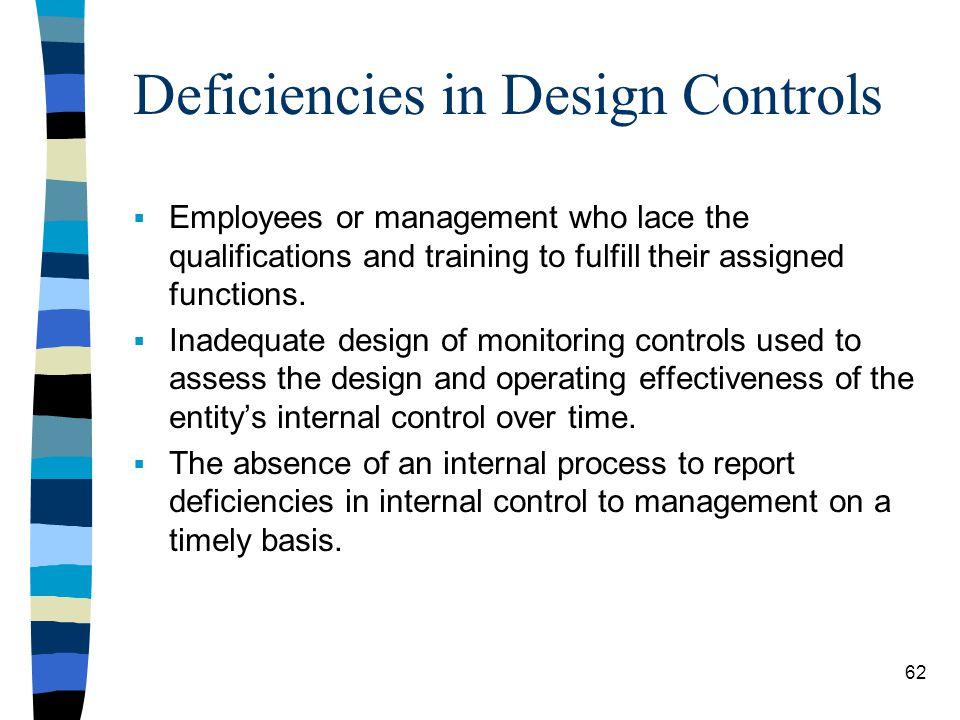 Deficiencies in Design Controls