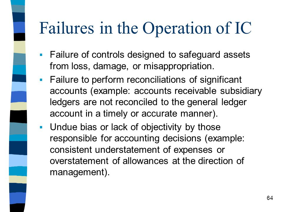 Failures in the Operation of IC