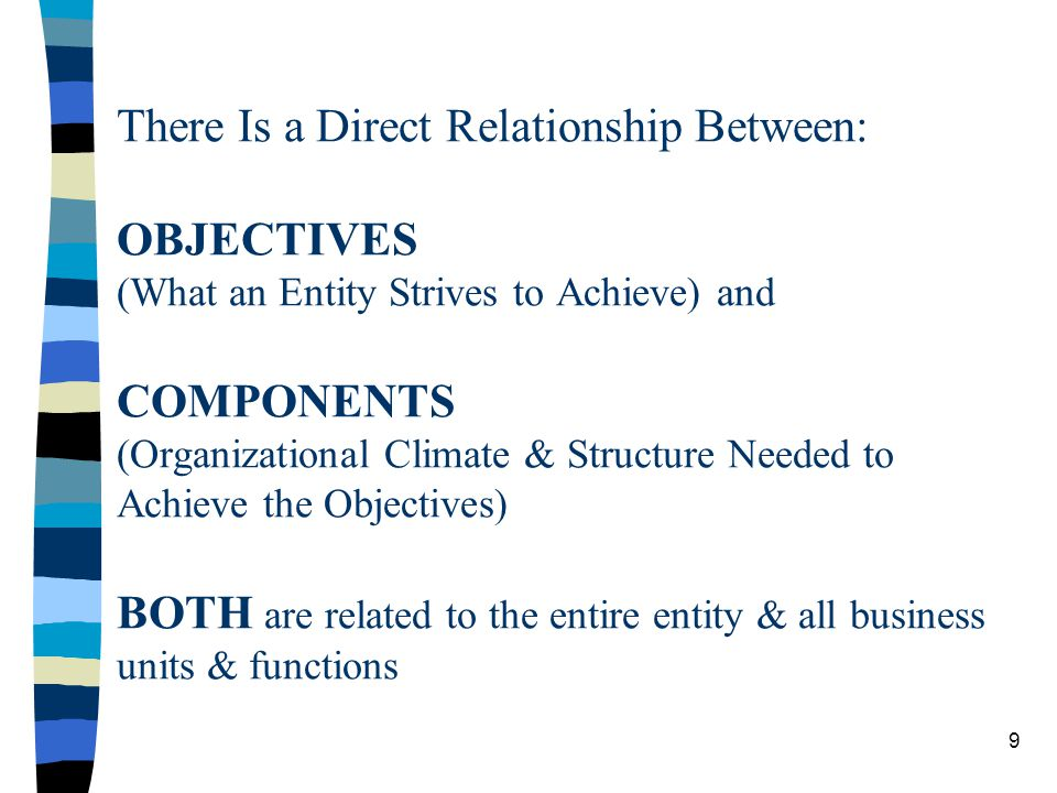 There Is a Direct Relationship Between: OBJECTIVES (What an Entity Strives to Achieve) and COMPONENTS (Organizational Climate & Structure Needed to Achieve the Objectives) BOTH are related to the entire entity & all business units & functions
