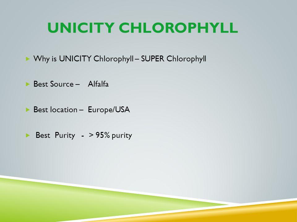 UNICITY CHLOROPHYLL Why is UNICITY Chlorophyll – SUPER Chlorophyll