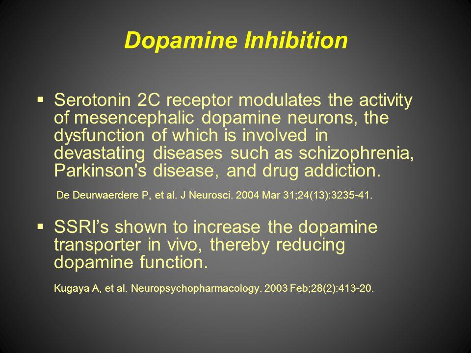 Dopamine Inhibition