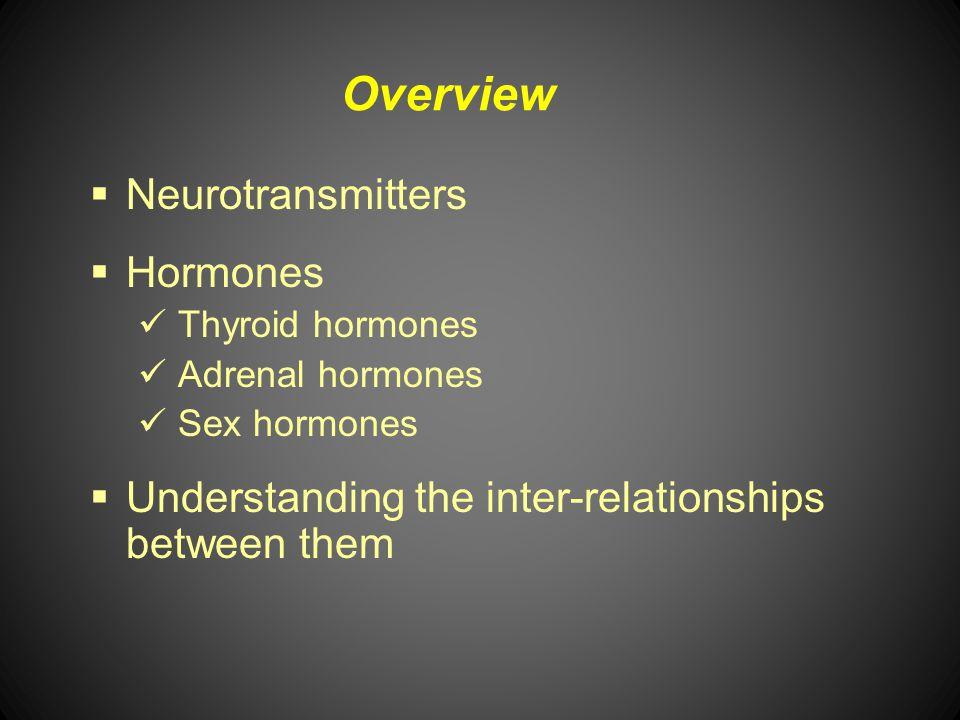 Overview Neurotransmitters Hormones