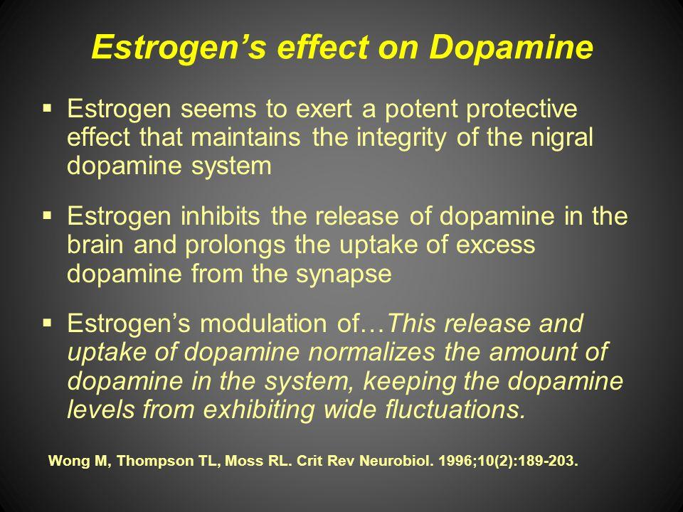 Estrogen's effect on Dopamine