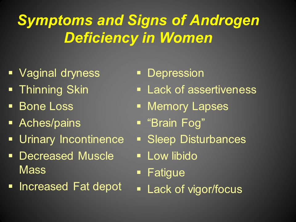 Symptoms and Signs of Androgen Deficiency in Women