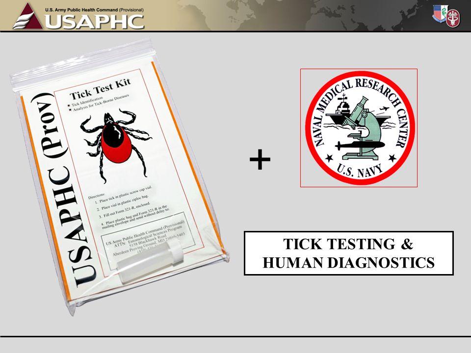 + TICK TESTING & HUMAN DIAGNOSTICS