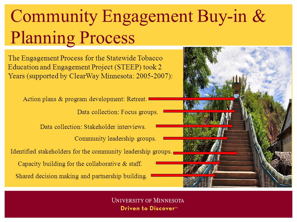 Community Engagement Buy-in & Planning Process