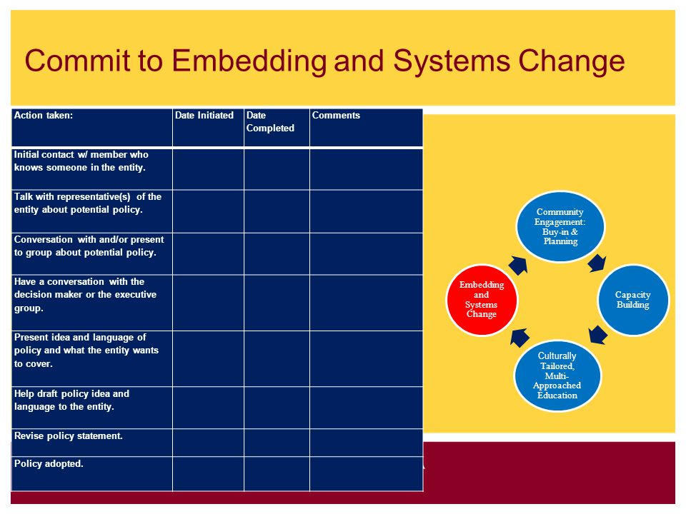 Commit to Embedding and Systems Change