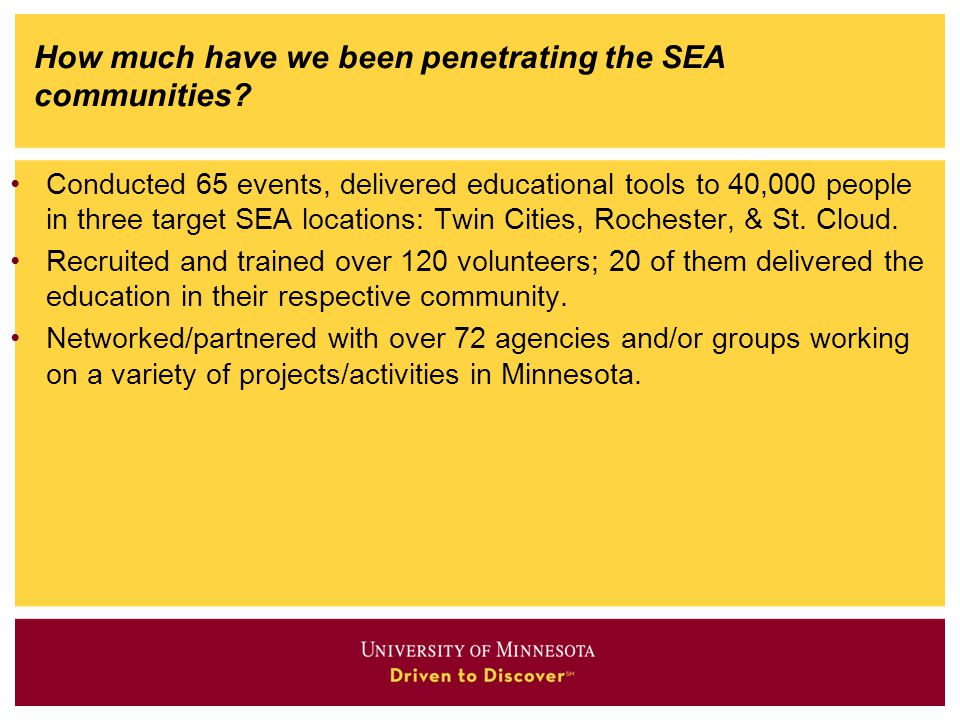How much have we been penetrating the SEA communities