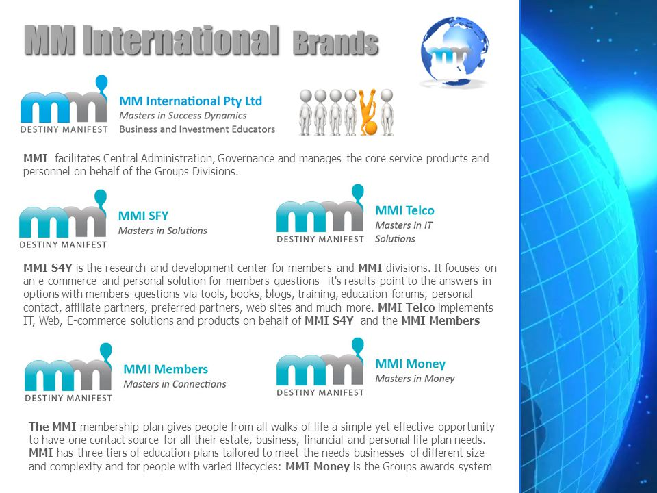 MM International Brands
