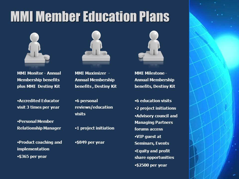 MMI Member Education Plans