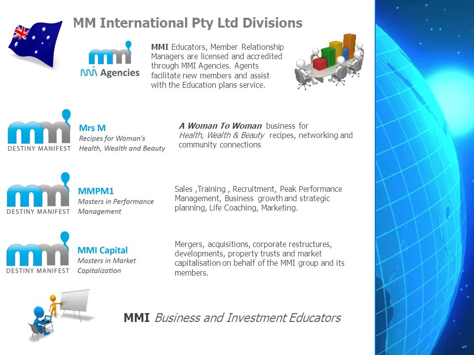 MM International Pty Ltd Divisions
