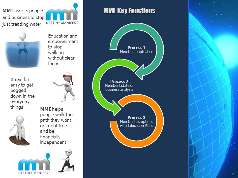 MMI Key Functions MMI assists people and business to stop