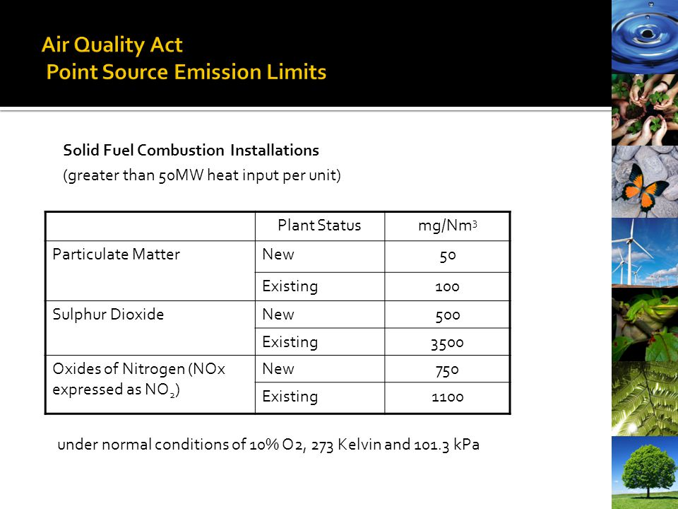 Air Quality Act Point Source Emission Limits