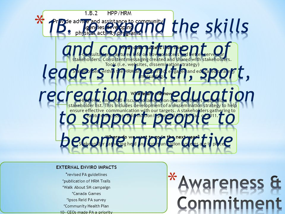 1.B.2 HPP/HRM Provide advice and assistance to community agencies developing physical activity programs.