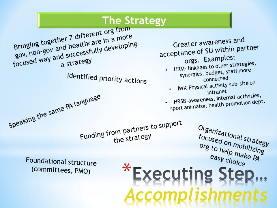 Executing Step… Accomplishments