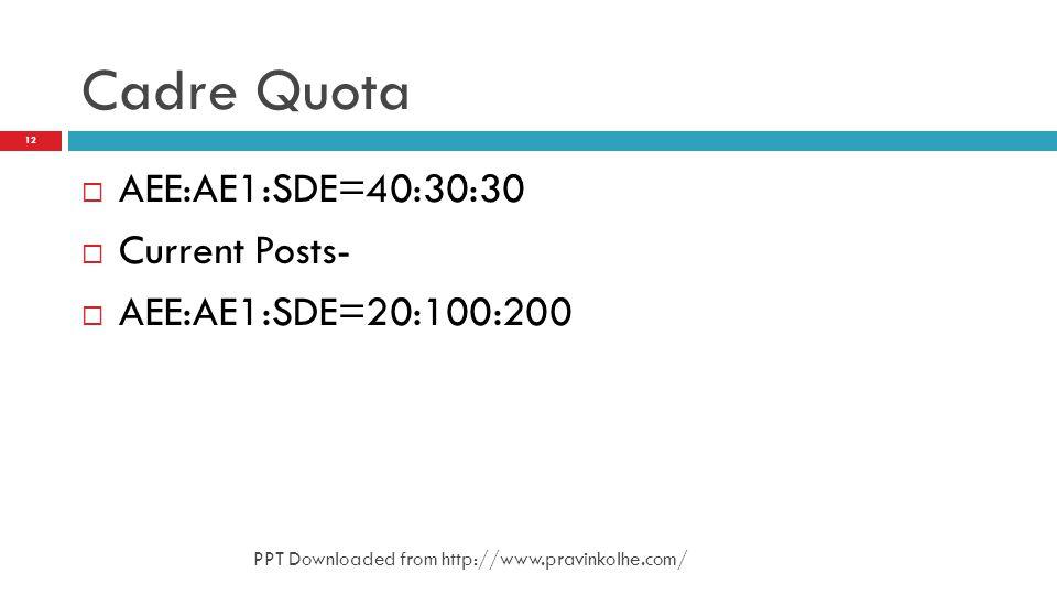 Cadre Quota AEE:AE1:SDE=40:30:30 Current Posts- AEE:AE1:SDE=20:100:200