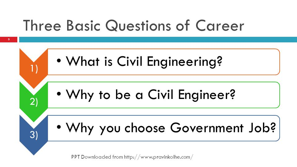 Three Basic Questions of Career