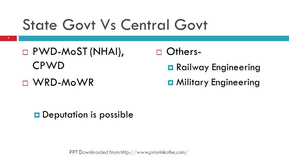 State Govt Vs Central Govt