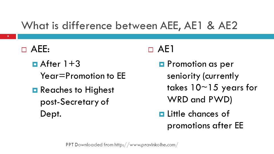 What is difference between AEE, AE1 & AE2