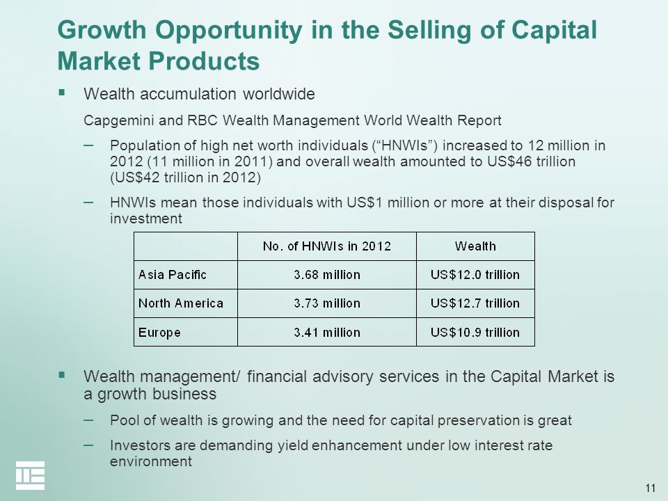 Growth Opportunity in the Selling of Capital Market Products
