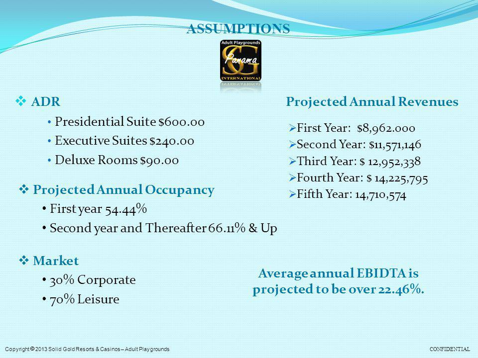 Average annual EBIDTA is projected to be over 22.46%.