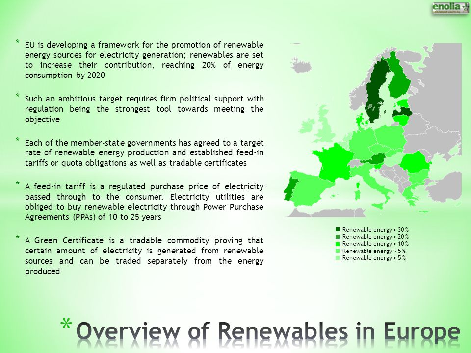 Overview of Renewables in Europe