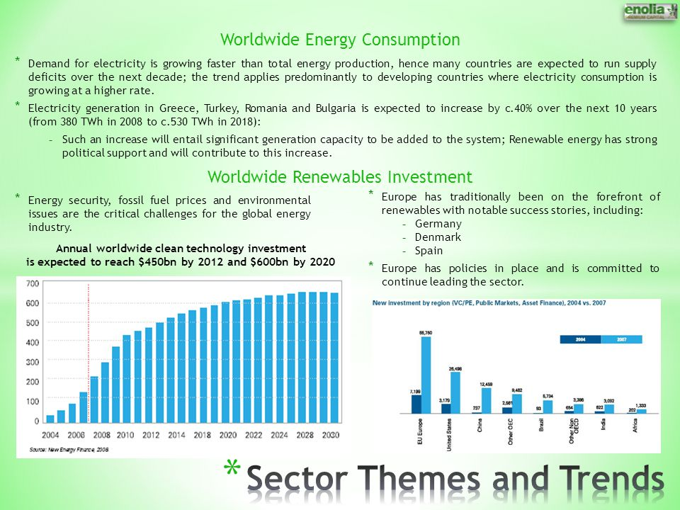 Sector Themes and Trends