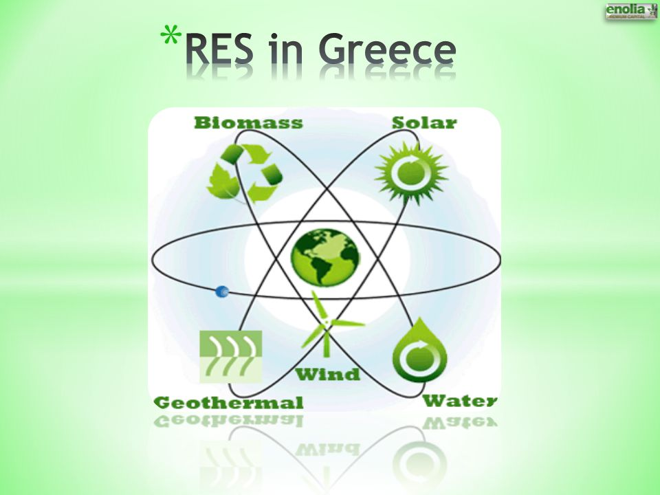 RES in Greece