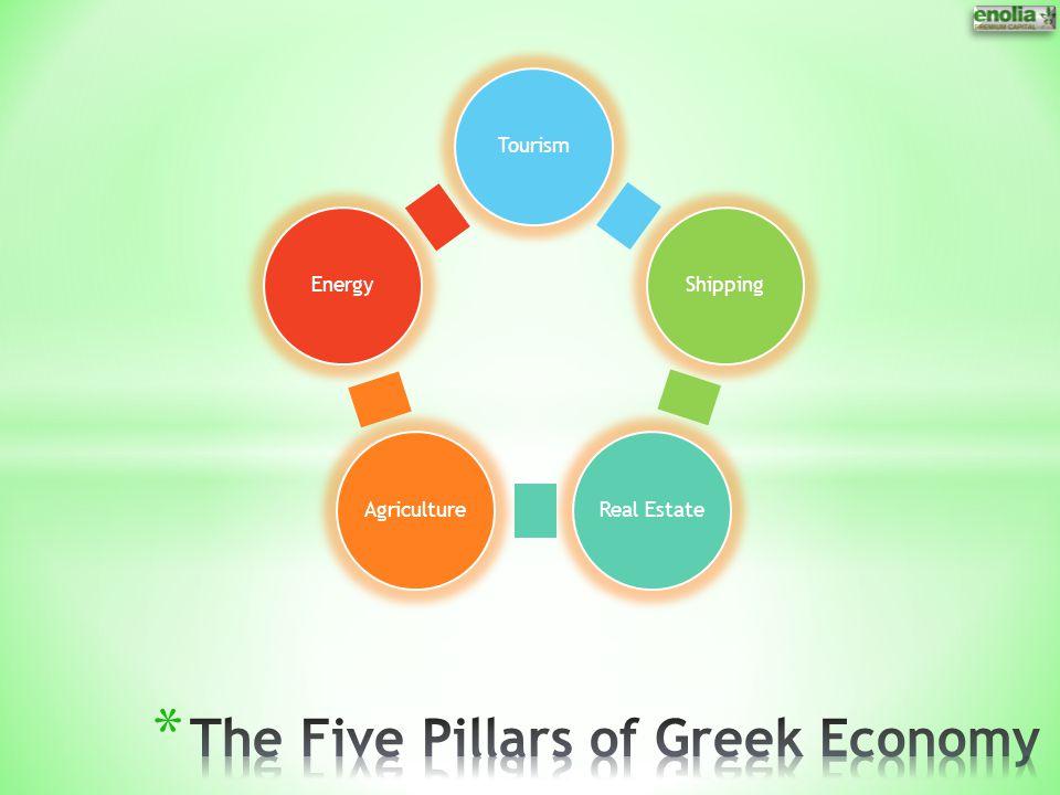 The Five Pillars of Greek Economy