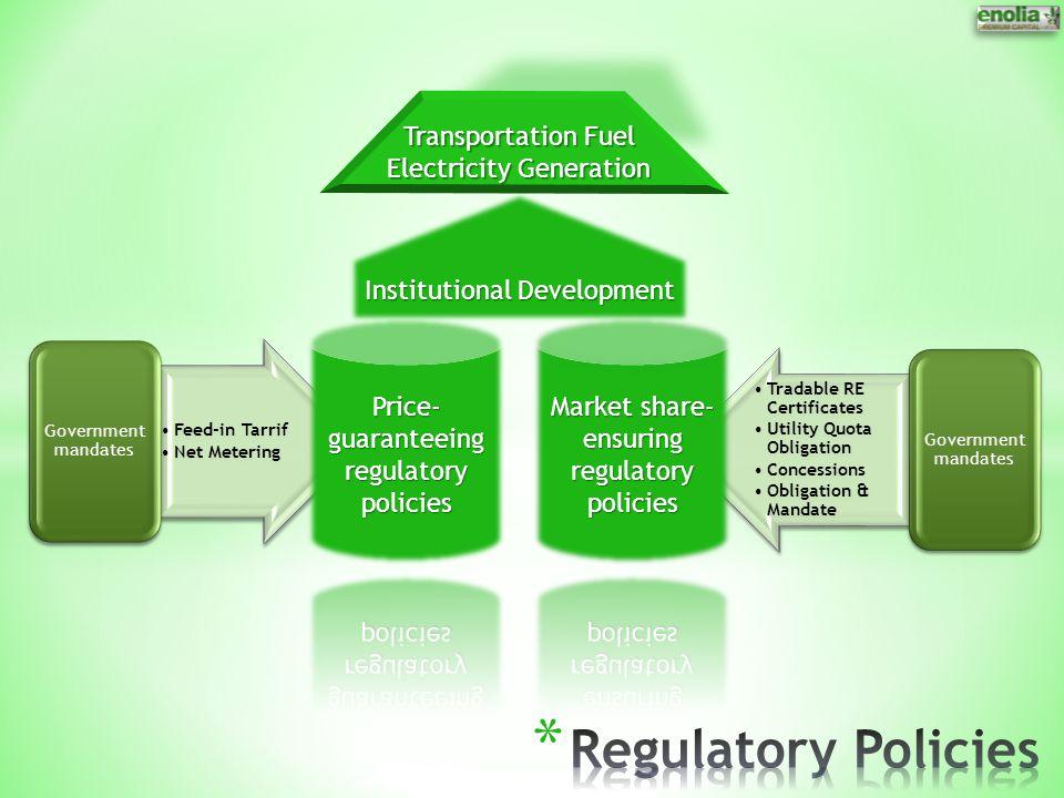 Regulatory Policies Transportation Fuel Electricity Generation